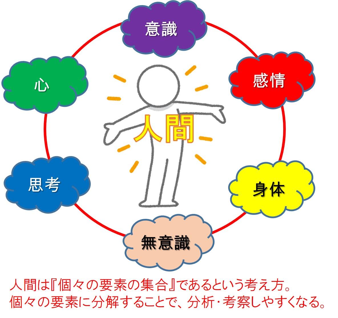 理由 を 学ぶ 心理 学